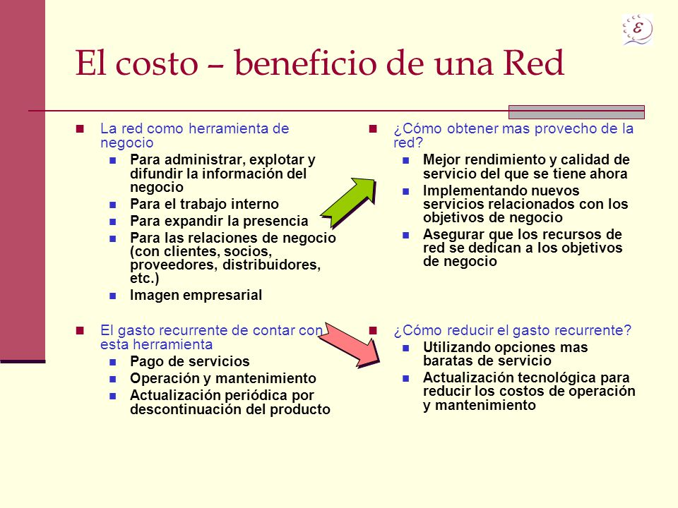 El costo – beneficio de una Red