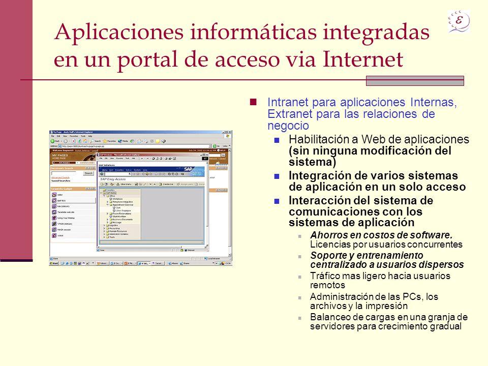 Aplicaciones informáticas integradas en un portal de acceso via Internet