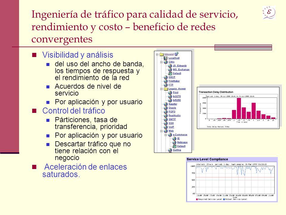 Ingeniería de tráfico para calidad de servicio, rendimiento y costo – beneficio de redes convergentes