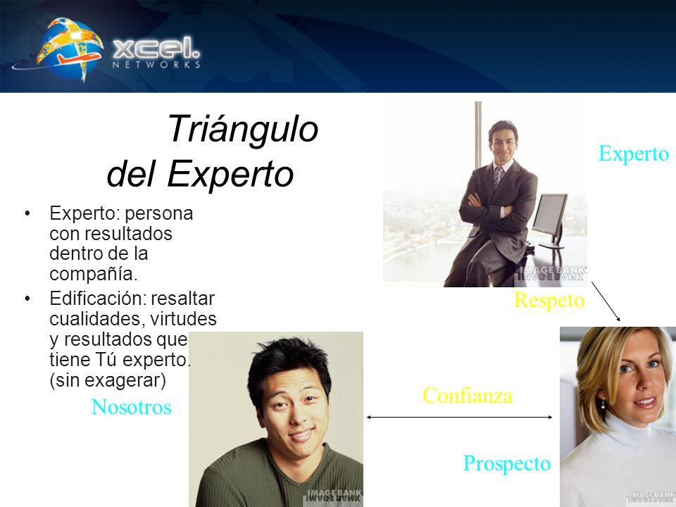 Triángulo del Experto Experto Respeto Confianza Nosotros Prospecto