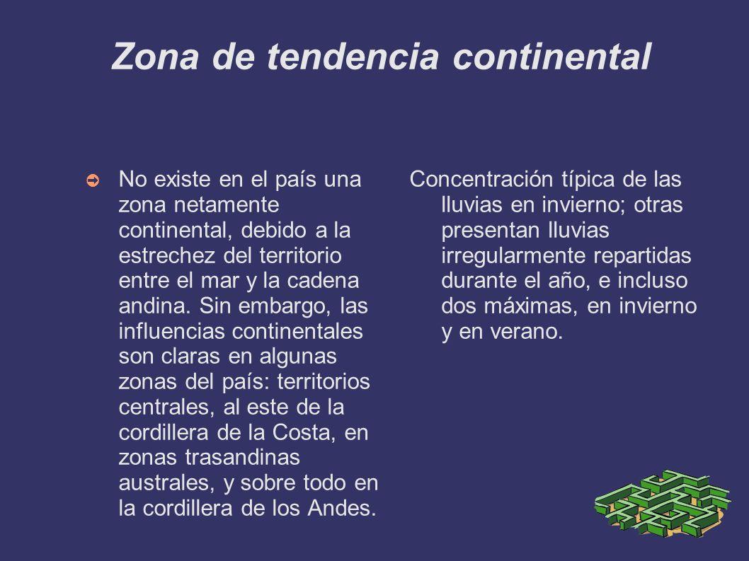 Zona de tendencia continental