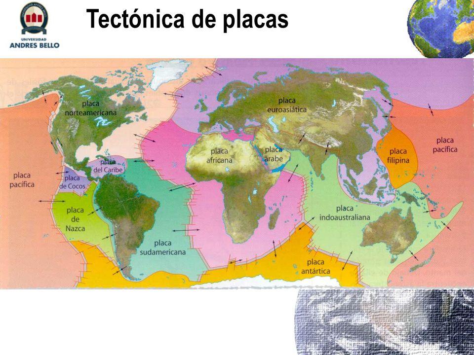 Tectónica de placas