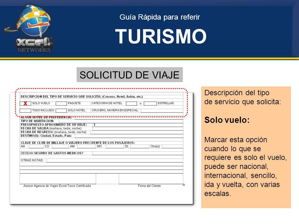 TURISMO SOLICITUD DE VIAJE Solo vuelo: Guía Rápida para referir