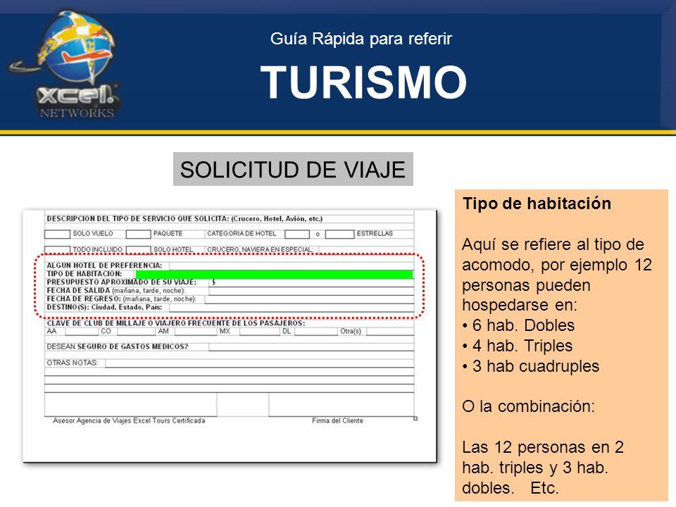 TURISMO SOLICITUD DE VIAJE Guía Rápida para referir Tipo de habitación