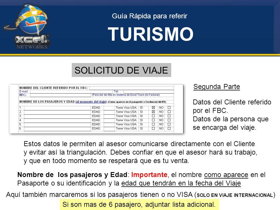 TURISMO SOLICITUD DE VIAJE Guía Rápida para referir Segunda Parte