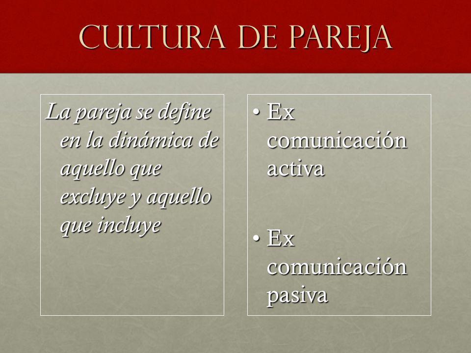 CULTURA DE PAREJA La pareja se define en la dinámica de aquello que excluye y aquello que incluye.