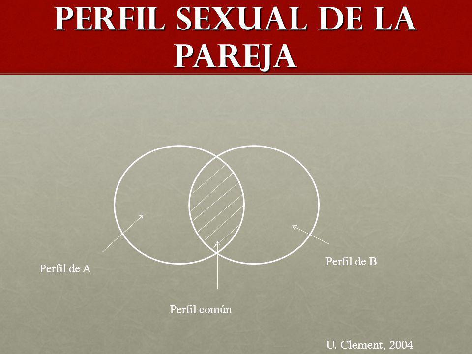 Perfil sexual de la pareja
