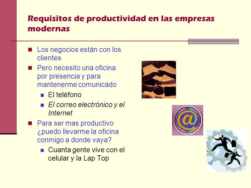 Requisitos de productividad en las empresas modernas