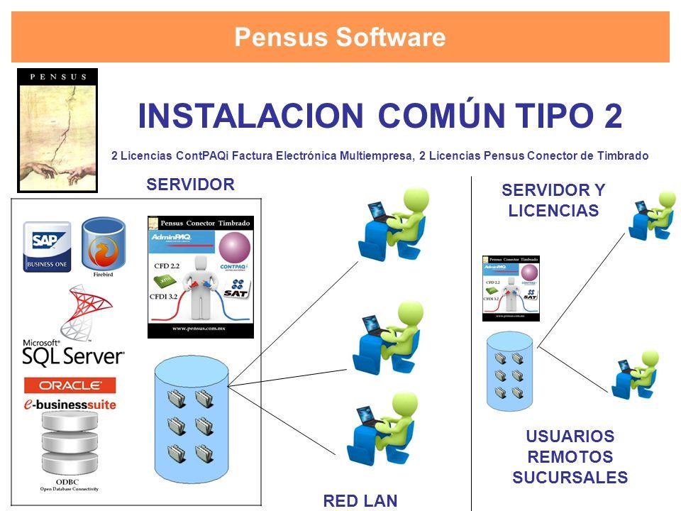 INSTALACION COMÚN TIPO 2 USUARIOS REMOTOS SUCURSALES