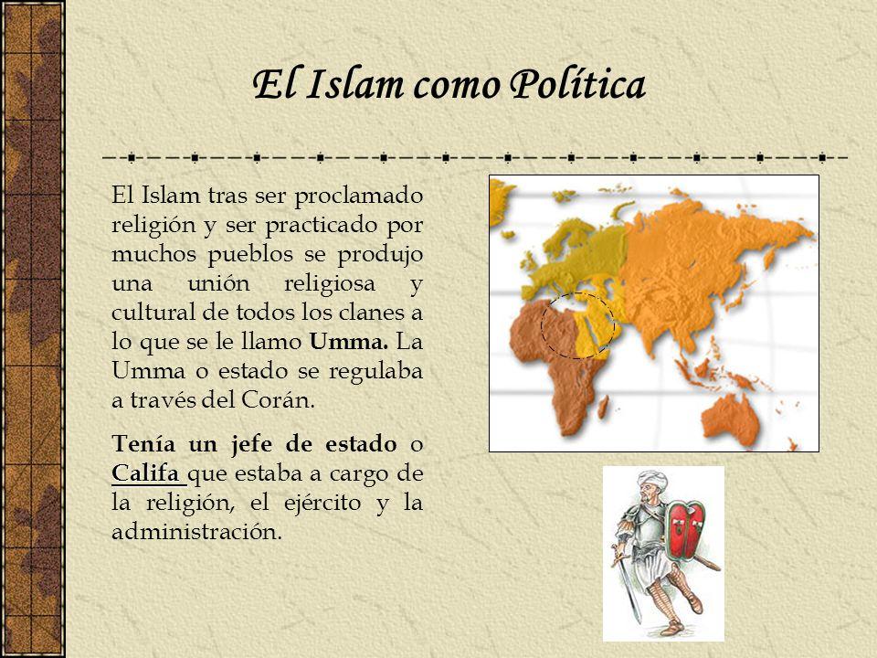 El Islam como Política