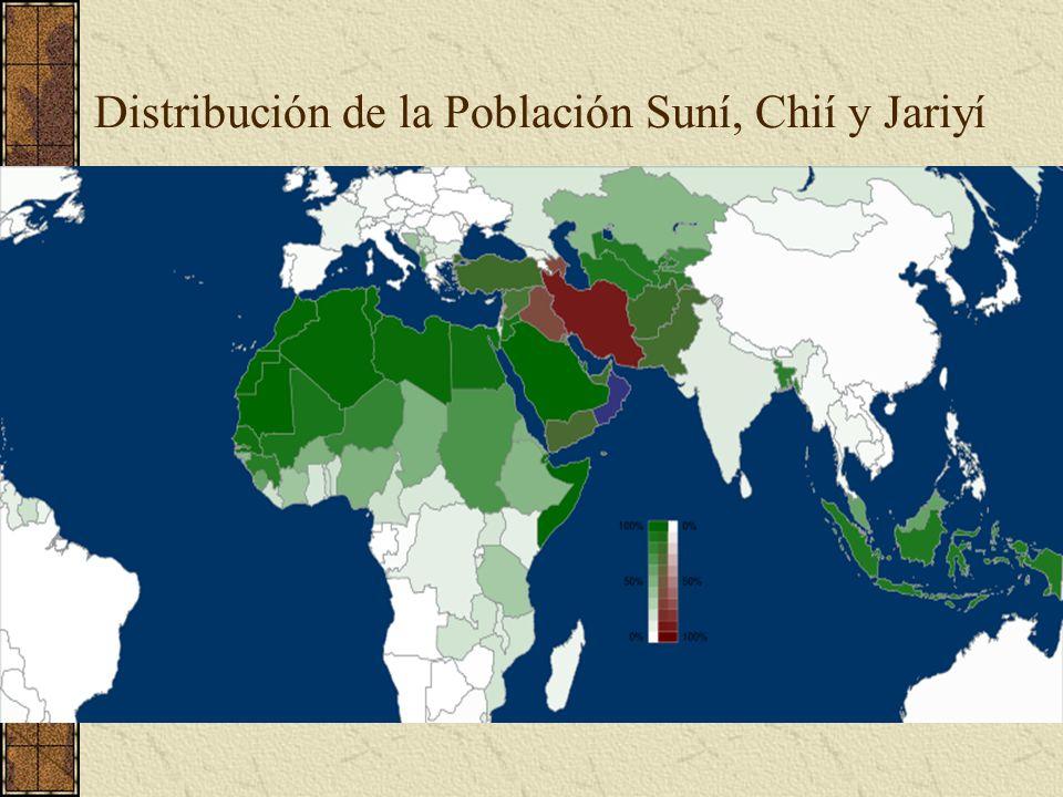 Distribución de la Población Suní, Chií y Jariyí