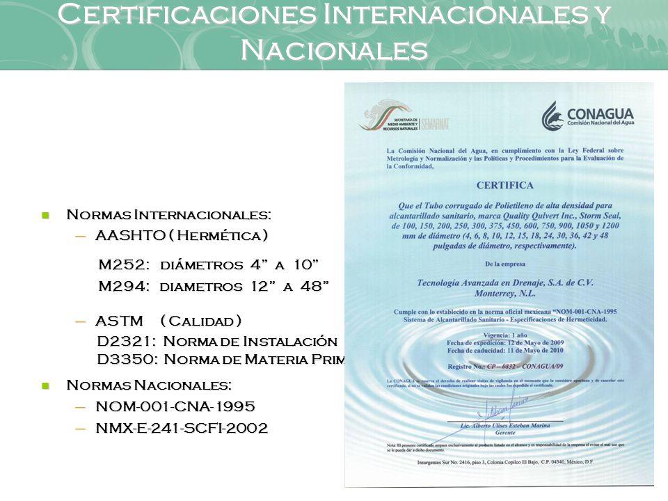 Certificaciones Internacionales y Nacionales