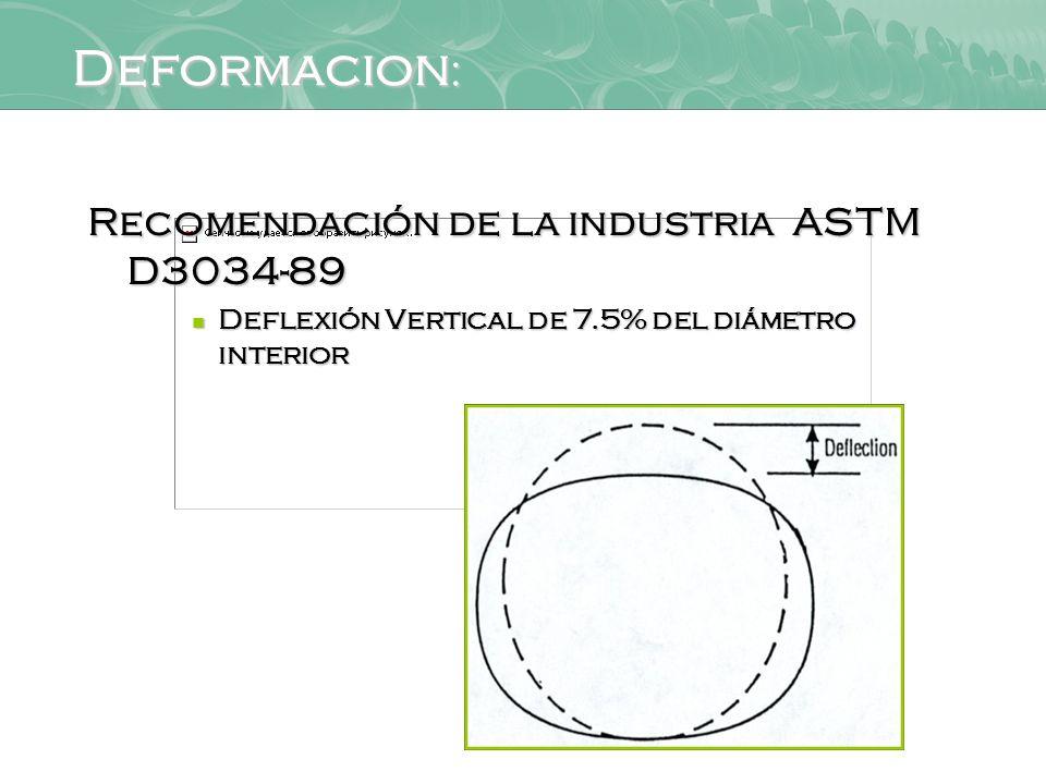 Deformacion: Recomendación de la industria ASTM D3034-89