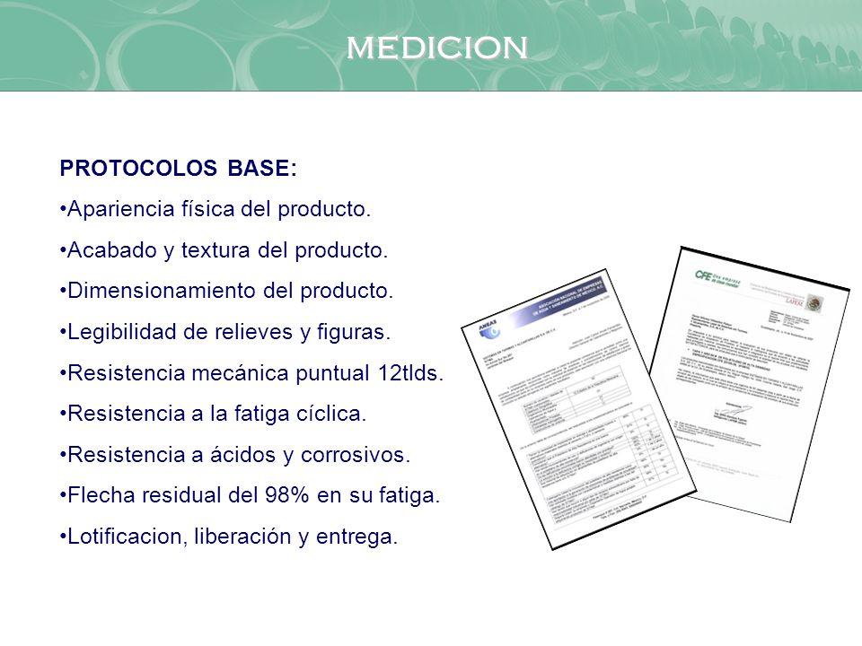 medicion PROTOCOLOS BASE: Apariencia física del producto.