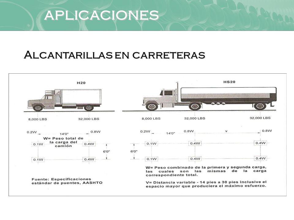 aplicaciones Alcantarillas en carreteras