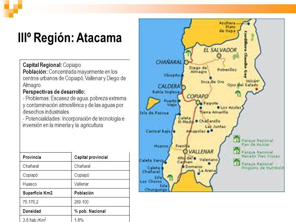 IIIº Región: Atacama Capital Regional: Copiapo