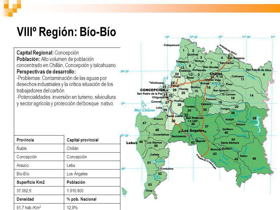 VIIIº Región: Bío-Bío Capital Regional: Concepción