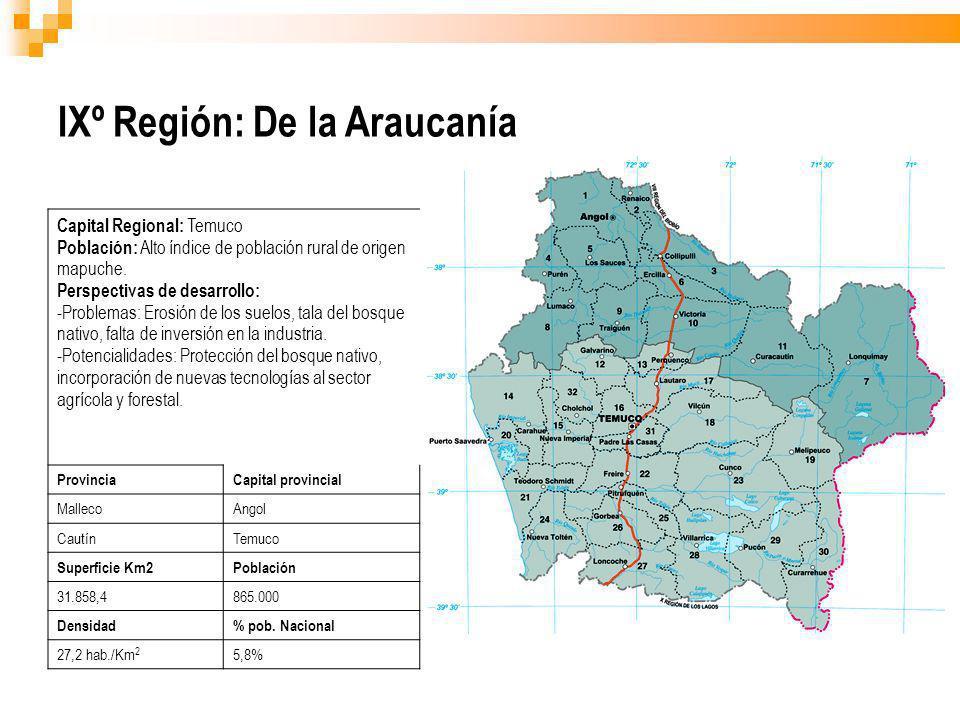IXº Región: De la Araucanía