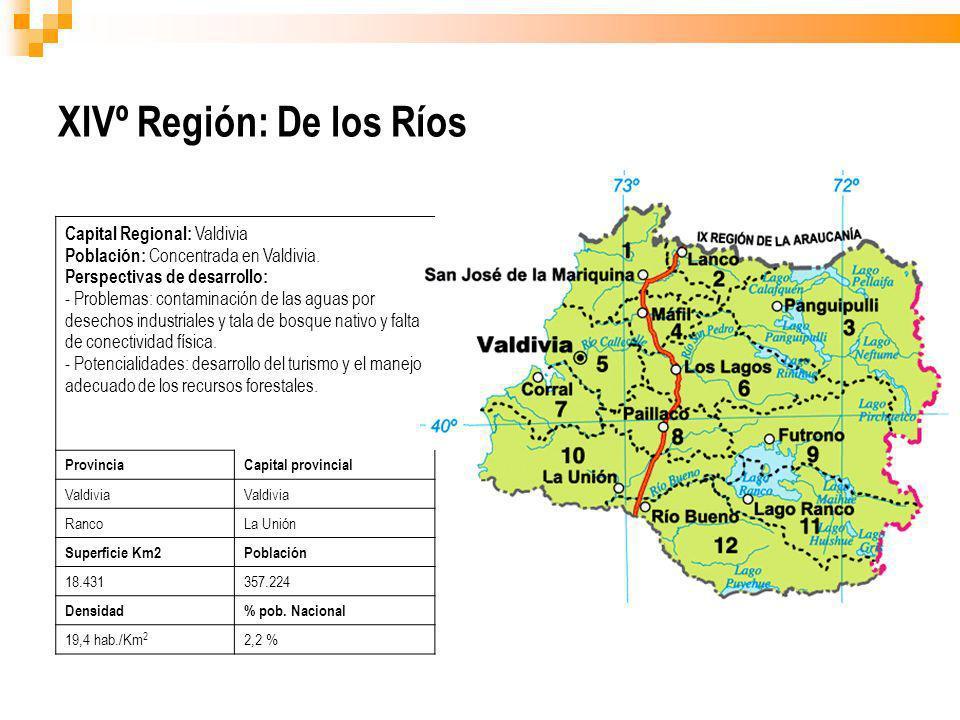 XIVº Región: De los Ríos