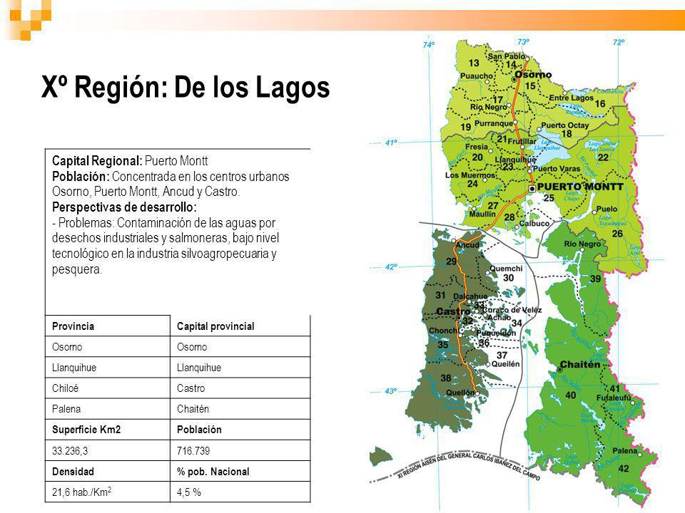 Xº Región: De los Lagos Capital Regional: Puerto Montt