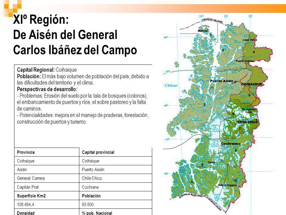 XIº Región: De Aisén del General Carlos Ibáñez del Campo
