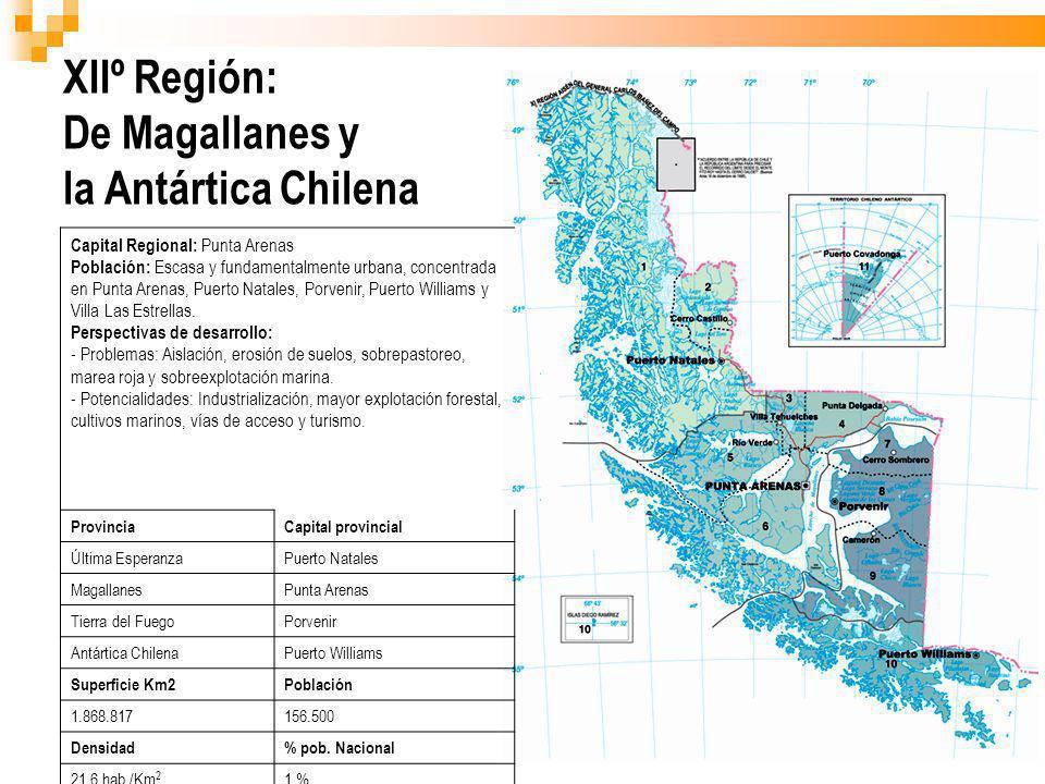 XIIº Región: De Magallanes y la Antártica Chilena