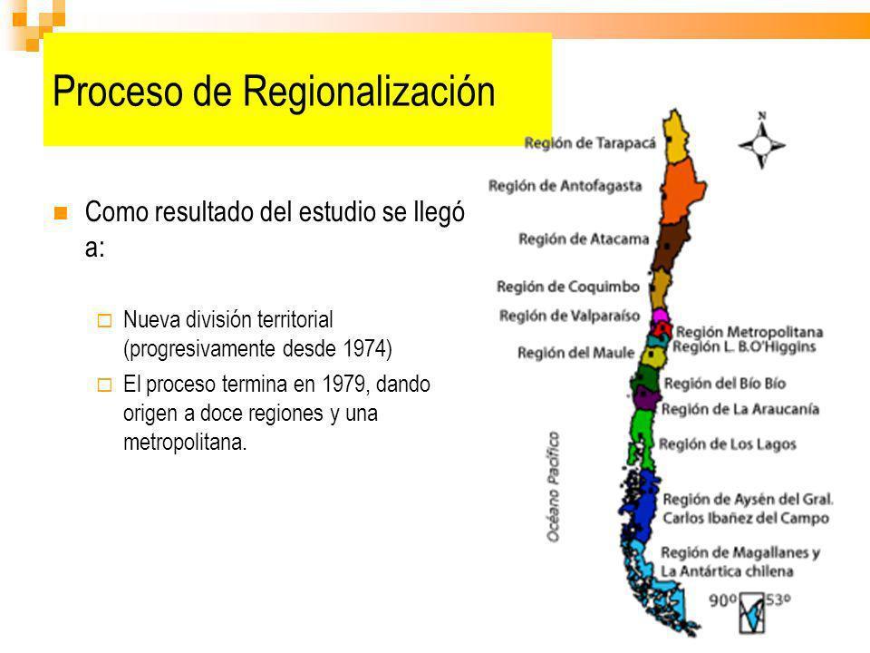 Proceso de Regionalización