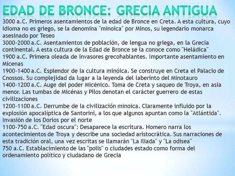 Edad de Bronce: Grecia Antigua