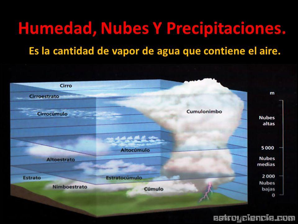 Humedad, Nubes Y Precipitaciones.