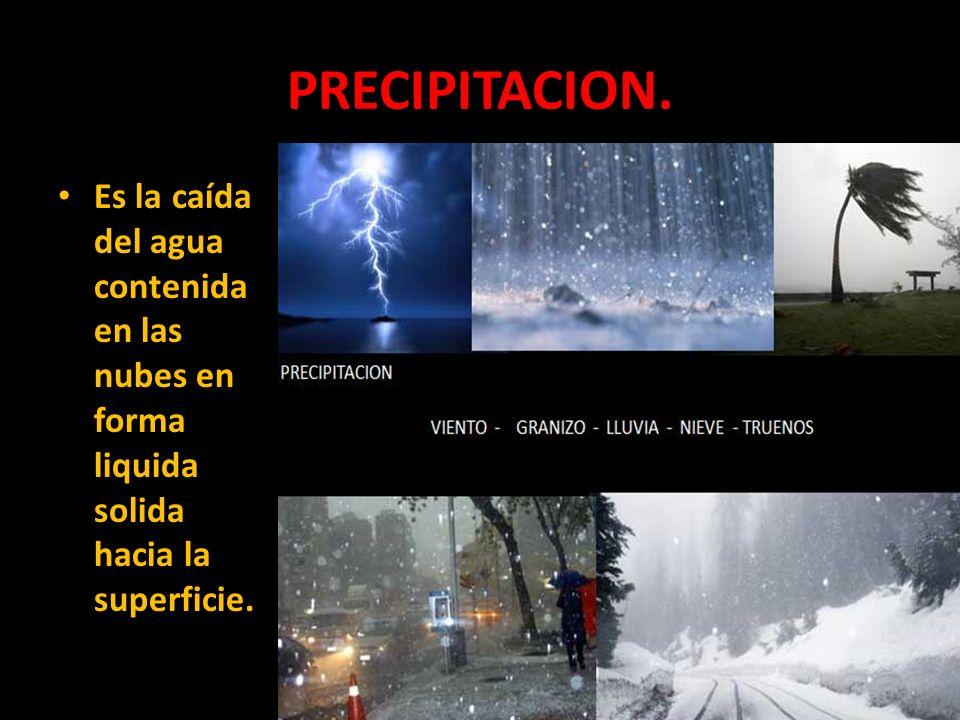 PRECIPITACION.Es la caída del agua contenida en las nubes en forma liquida solida hacia la superficie.