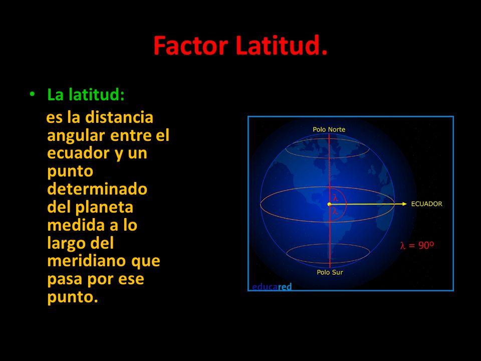 Factor Latitud. La latitud: