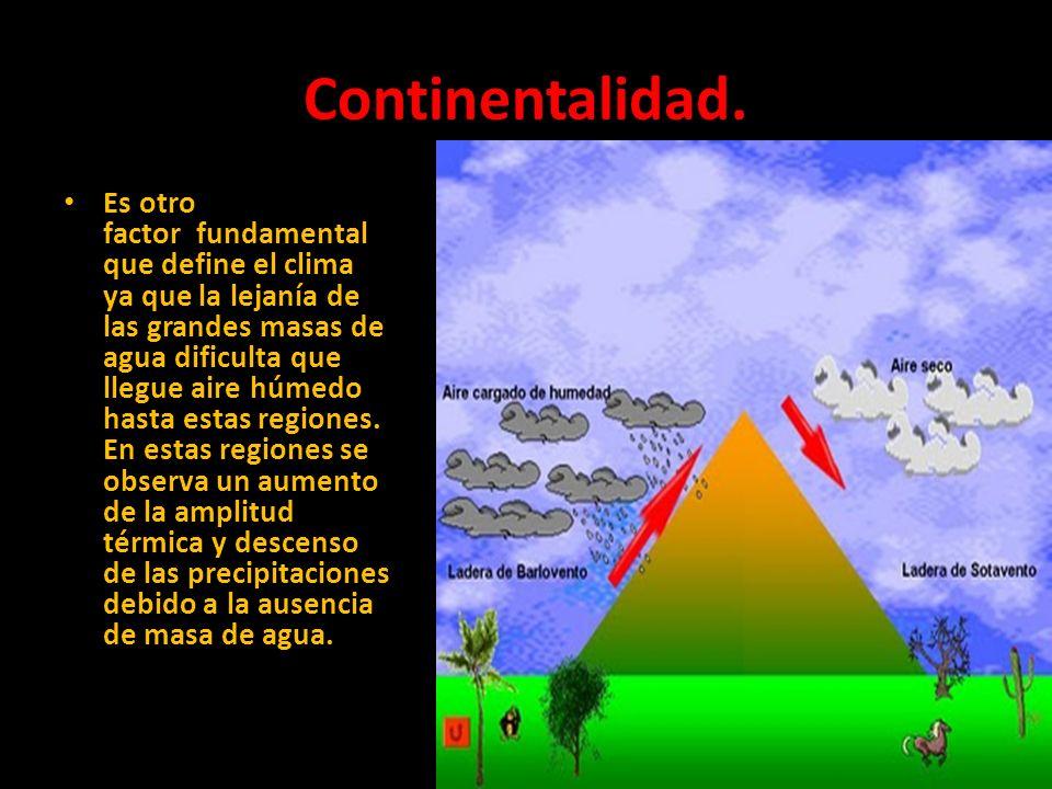 Continentalidad.