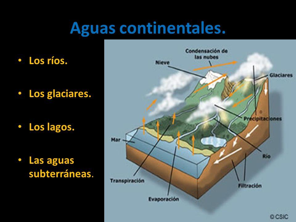 Aguas continentales. Los ríos. Los glaciares. Los lagos.