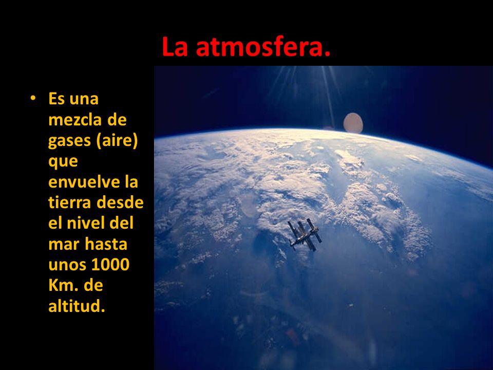 La atmosfera.Es una mezcla de gases (aire) que envuelve la tierra desde el nivel del mar hasta unos 1000 Km.