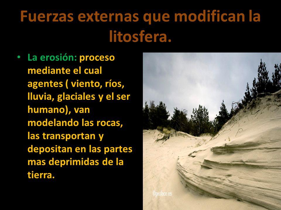 Fuerzas externas que modifican la litosfera.