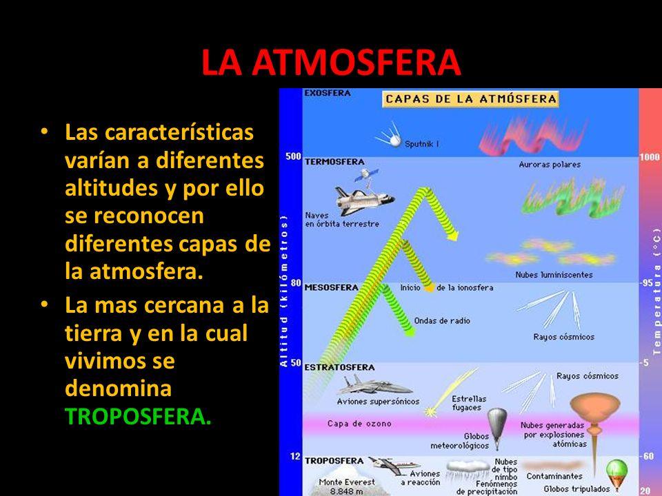 LA ATMOSFERALas características varían a diferentes altitudes y por ello se reconocen diferentes capas de la atmosfera.