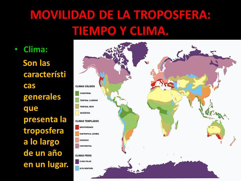 MOVILIDAD DE LA TROPOSFERA: TIEMPO Y CLIMA.