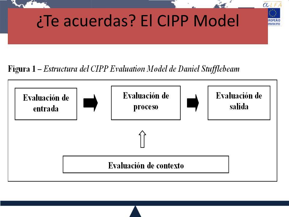 ¿Te acuerdas El CIPP Model