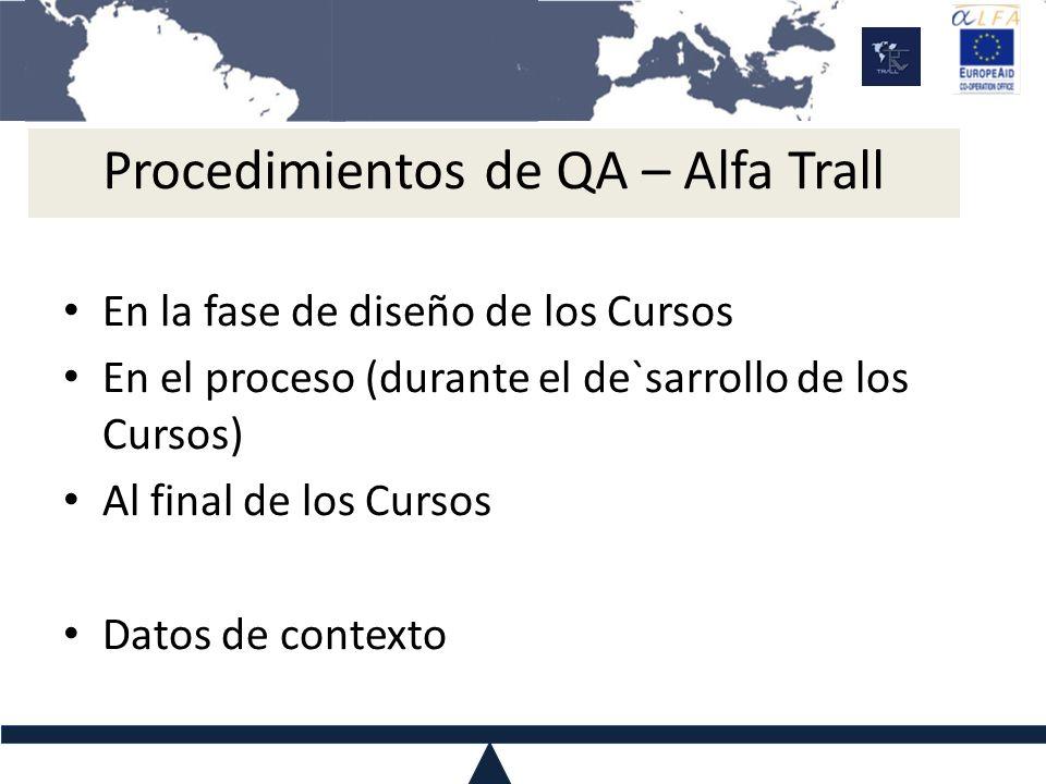 Procedimientos de QA – Alfa Trall