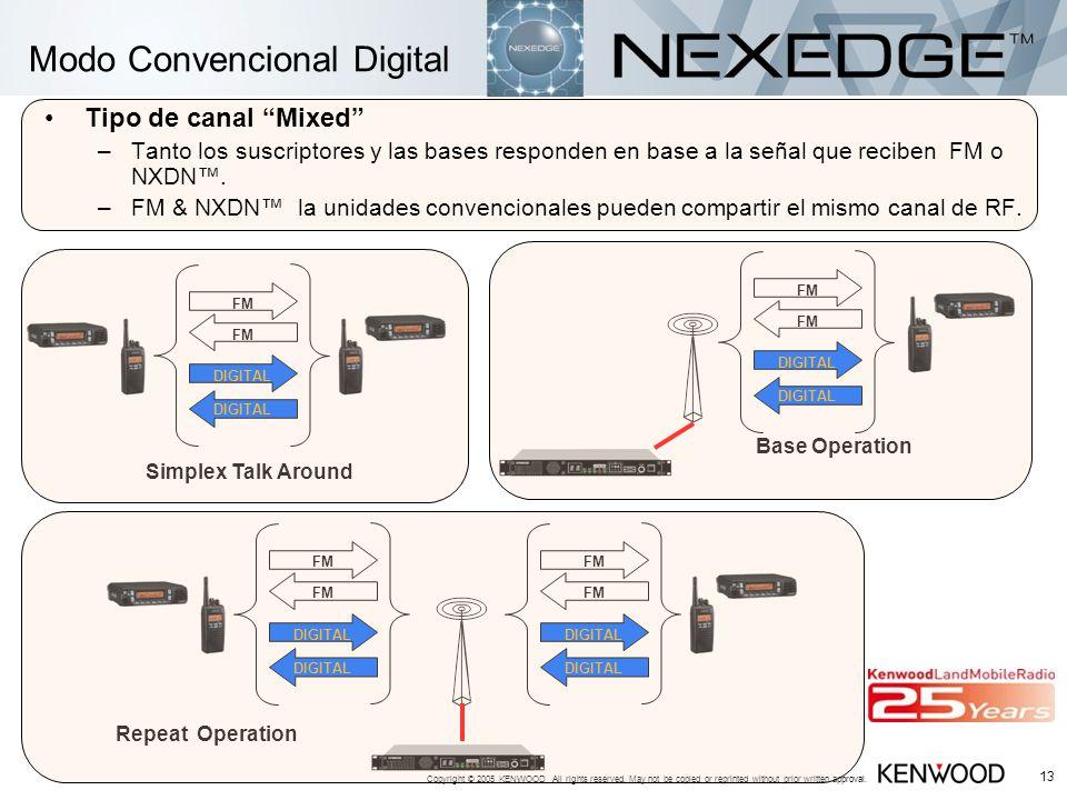 Modo Convencional Digital