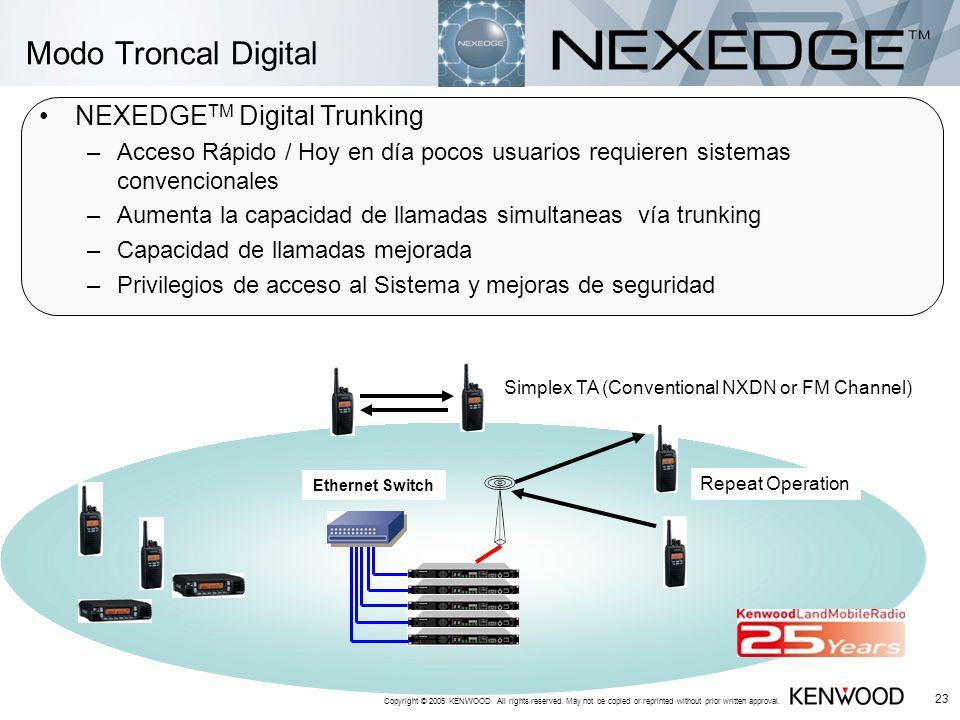 Modo Troncal Digital NEXEDGETM Digital Trunking