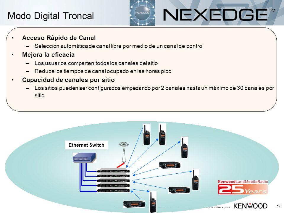 Modo Digital Troncal Acceso Rápido de Canal Mejora la eficacia