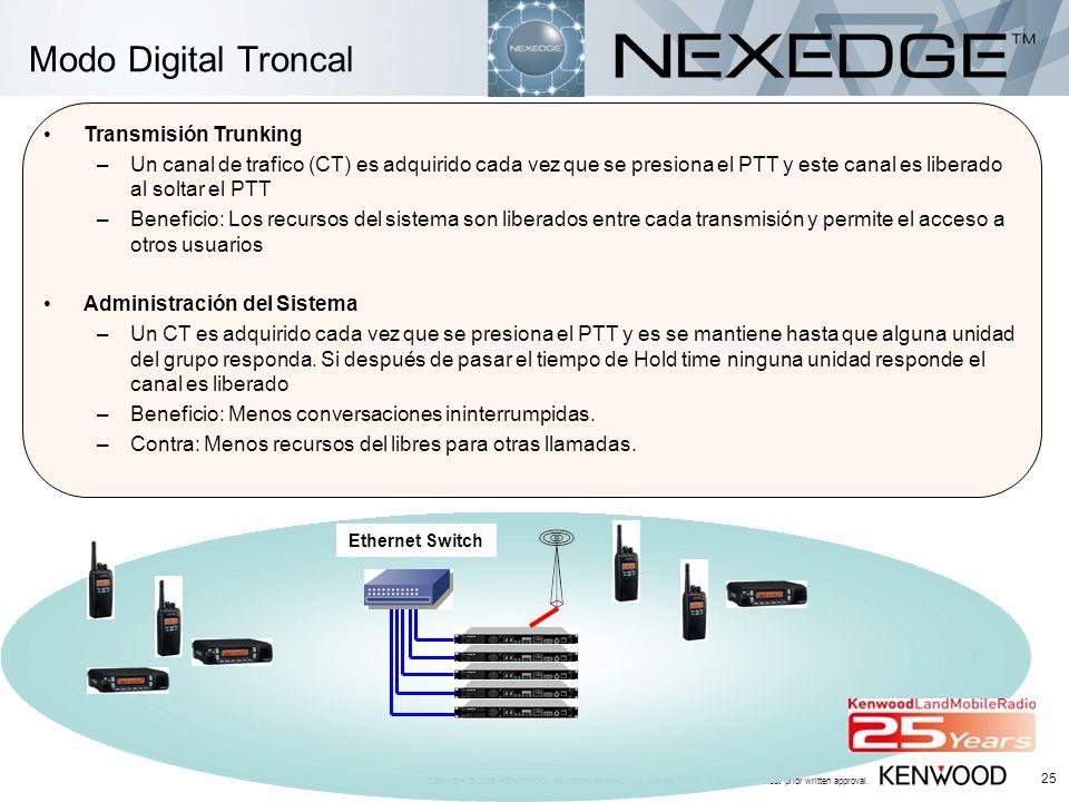 Modo Digital Troncal Transmisión Trunking