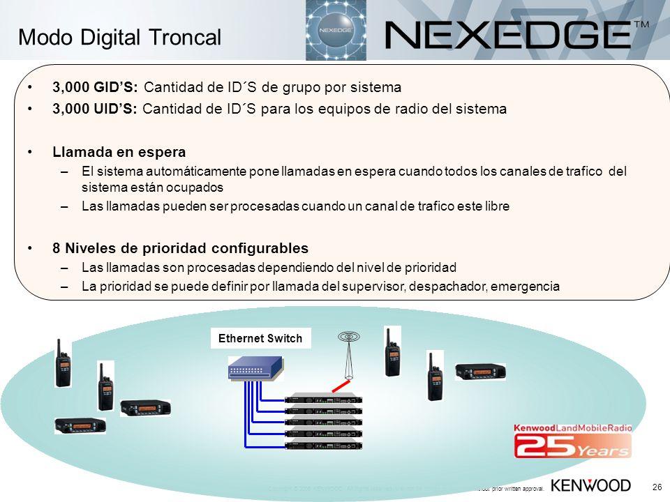 Modo Digital Troncal 3,000 GID'S: Cantidad de ID´S de grupo por sistema. 3,000 UID'S: Cantidad de ID´S para los equipos de radio del sistema.