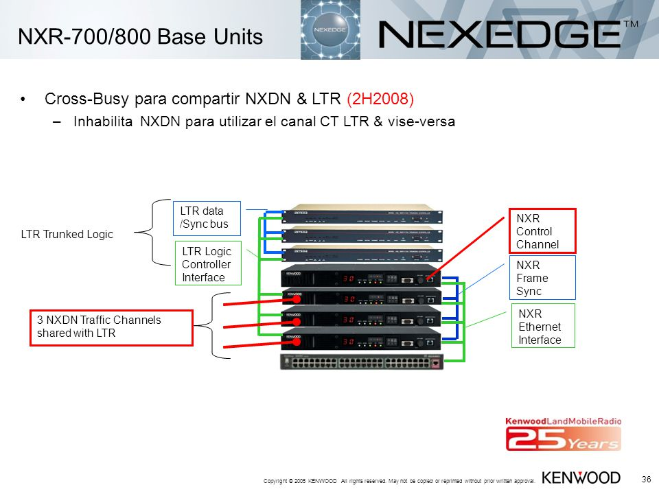 NXR-700/800 Base Units Cross-Busy para compartir NXDN & LTR (2H2008)