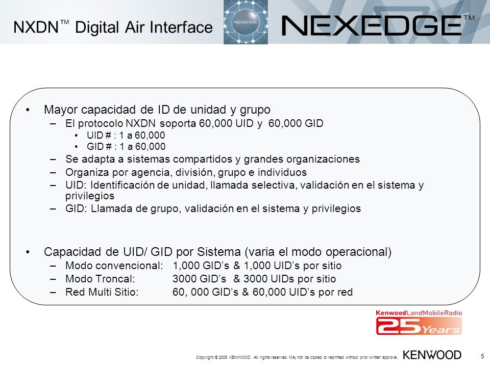 NXDN™ Digital Air Interface