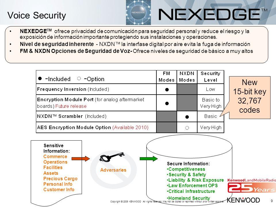 Voice Security New 15-bit key 32,767 codes