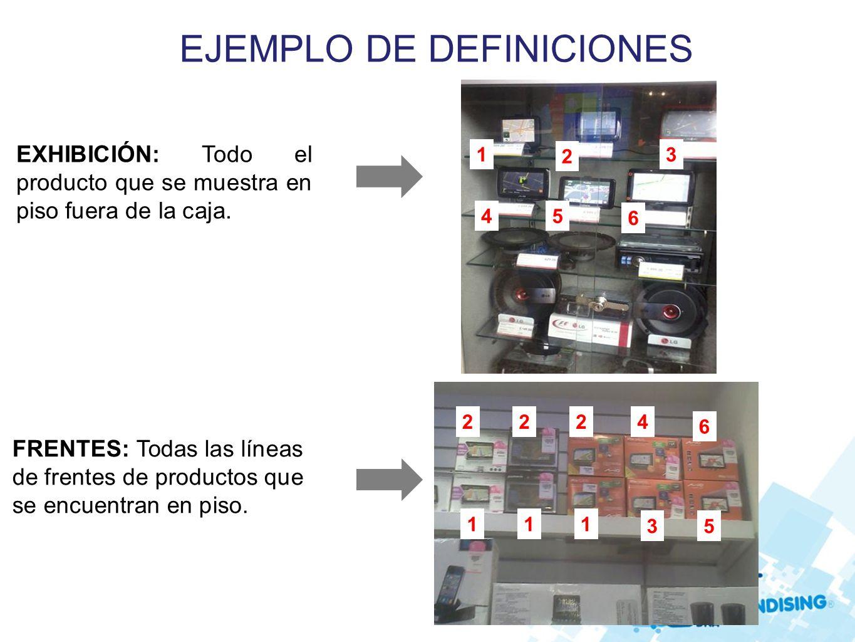 EJEMPLO DE DEFINICIONES