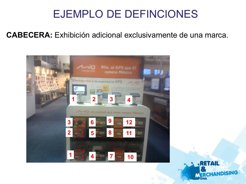 EJEMPLO DE DEFINCIONES