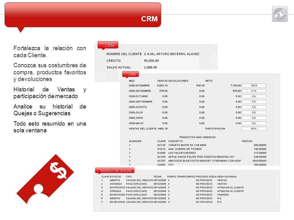 $ CRM Fortalezca la relación con cada Cliente.